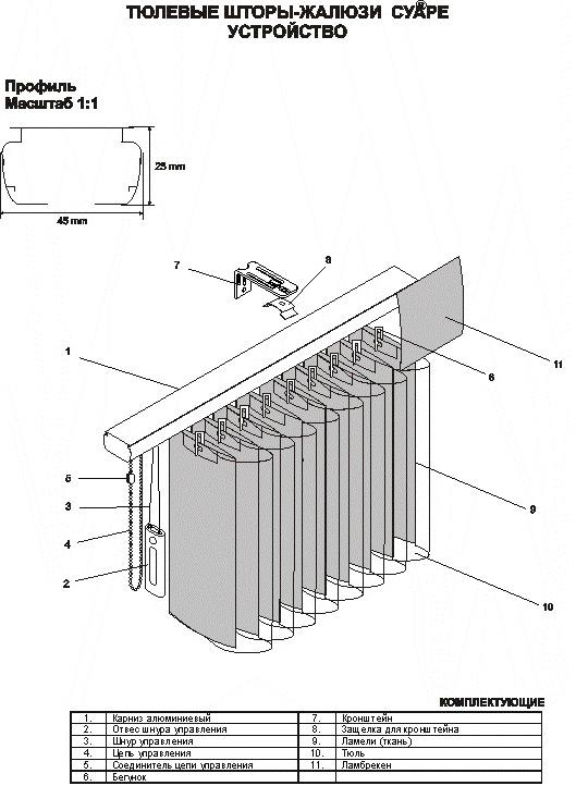 Схема устройства вертикальных тюлевых штор-жалюзи Суаре.