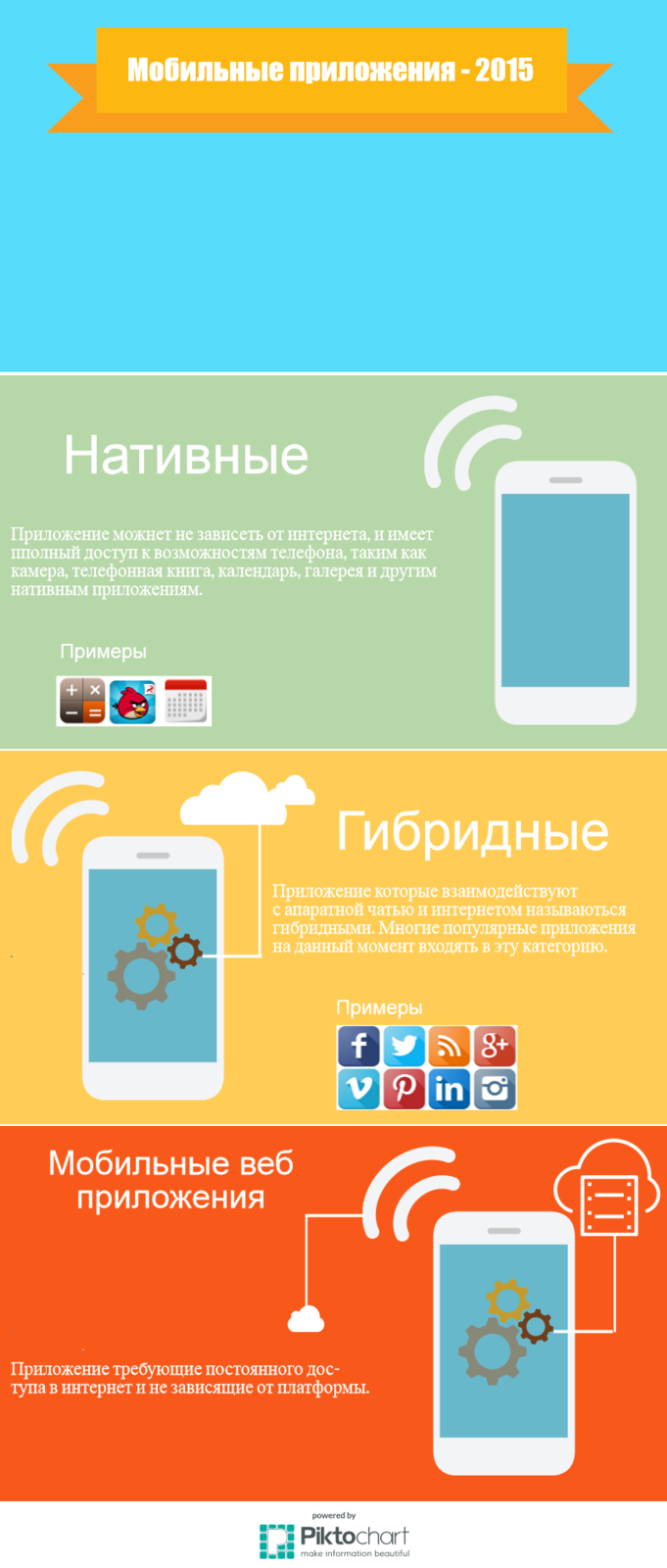 Приложение для андроида своими руками 2