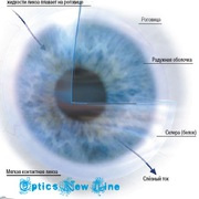 Optics New Line !!!!