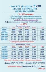Внимание!!! АКЦИЯ от 15% ВТБ Банк(Казахстан)