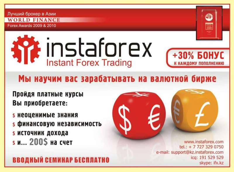 Insta forex live quotes